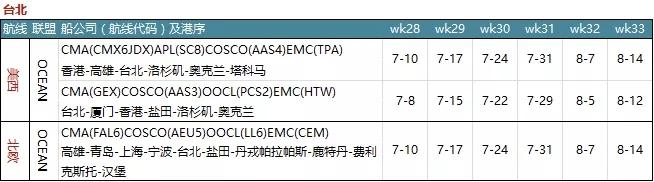 台湾地区台北航线调整