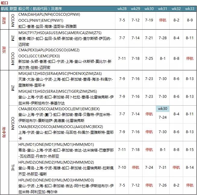 华南区域蛇口航线调整