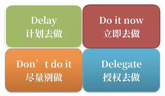 4D计划法